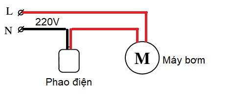 hướng dẫn sửa máy bơm nước tại nhà bằng bút thử điện