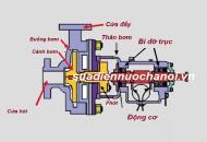 Sửa máy bơm nước ly tâm